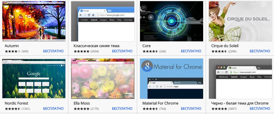 Темы Google Chrome
