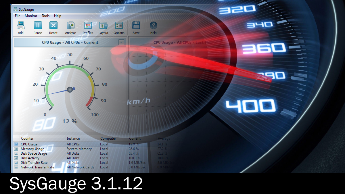 SysGauge 3.1.12