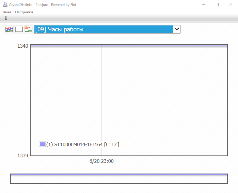 CrystalDiskInfo 7.0.0