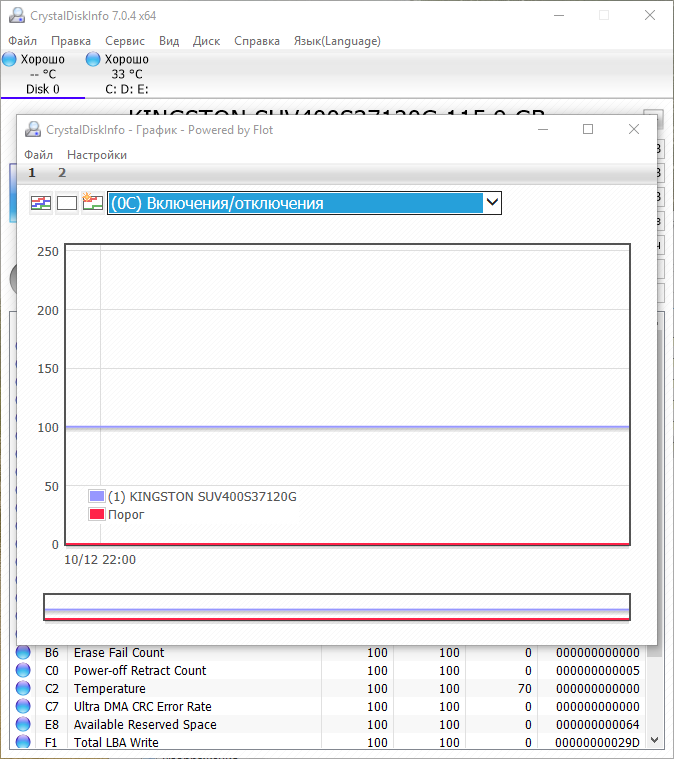 CrystalDiskInfo 7.0.4