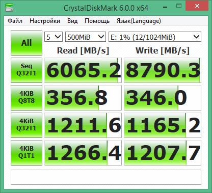 Скорость чтения/записи RAM-диска