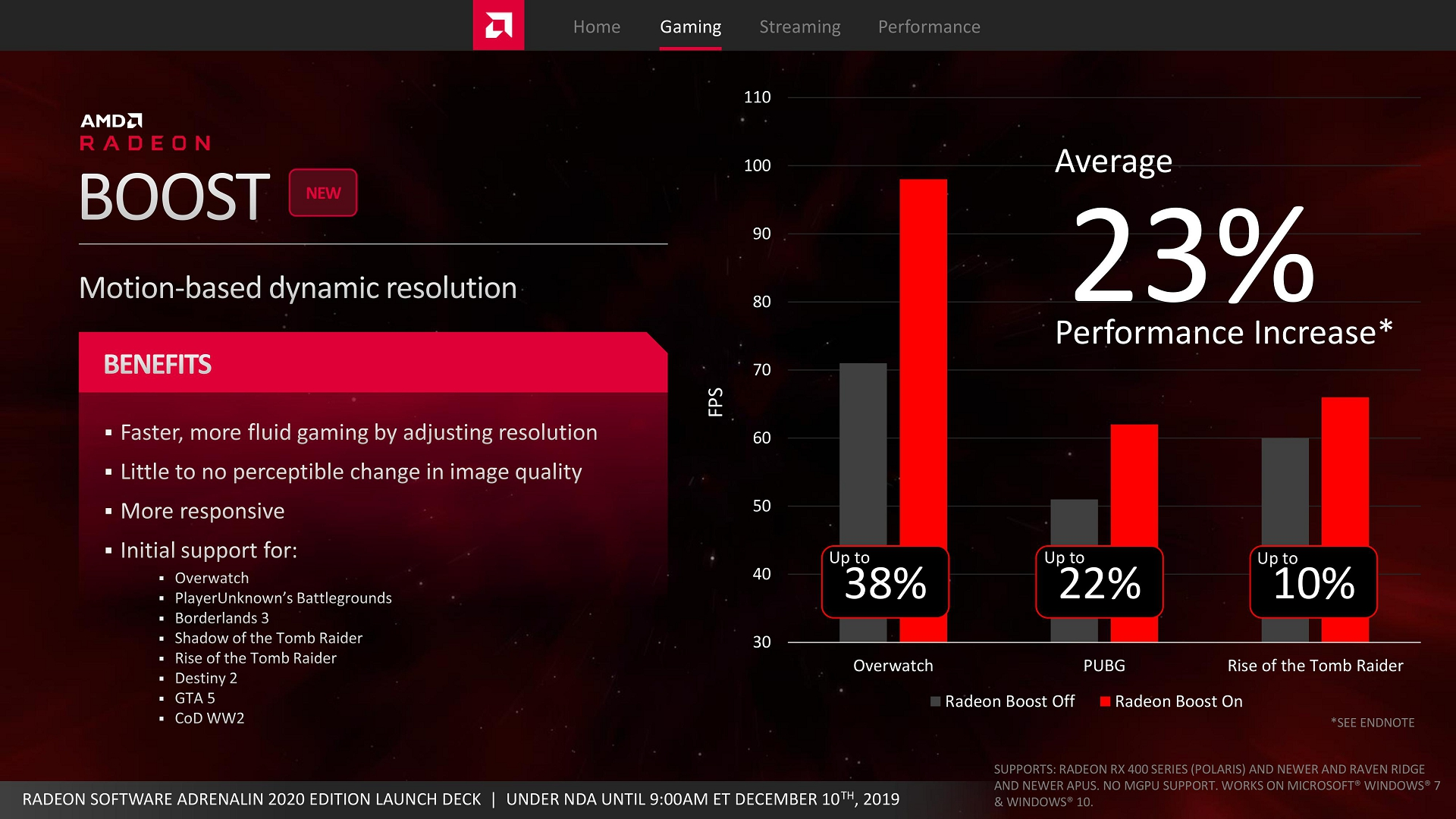 AMD Radeon Adrenalin 2020 Edition